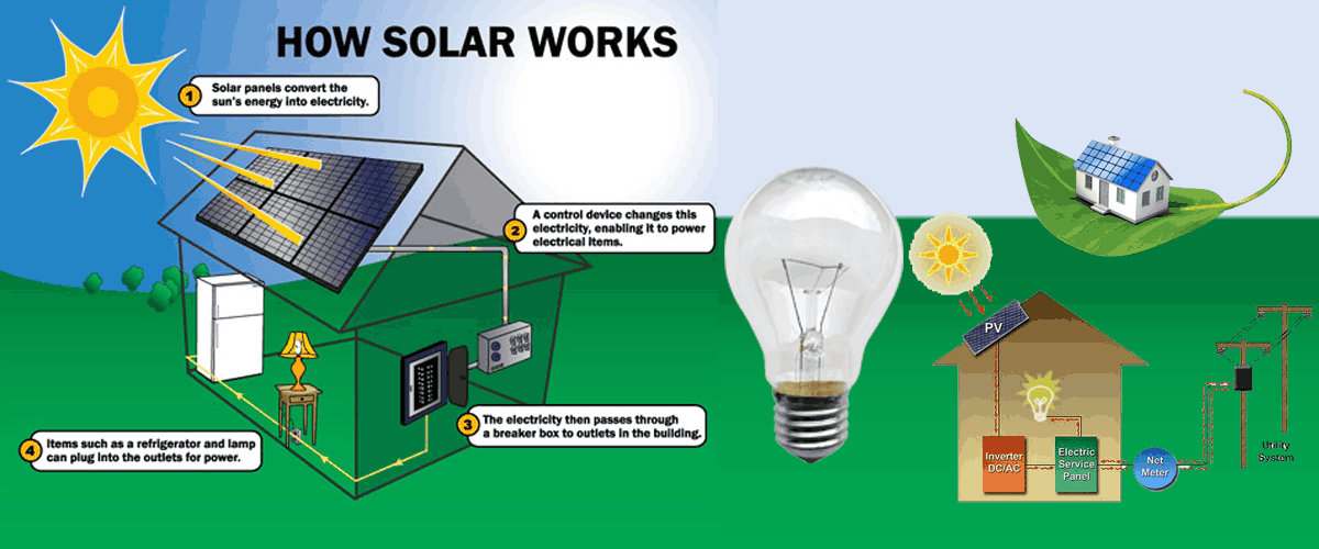 Solar Panel Mounting Systems in India, Solar Rooftop System in India